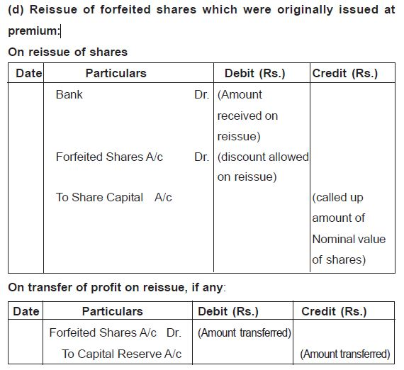 Reissue of forfeited shares which were originally issued at premium