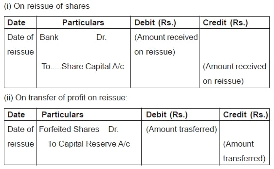 accounting treatment on reissue of forfeited shares journal entry